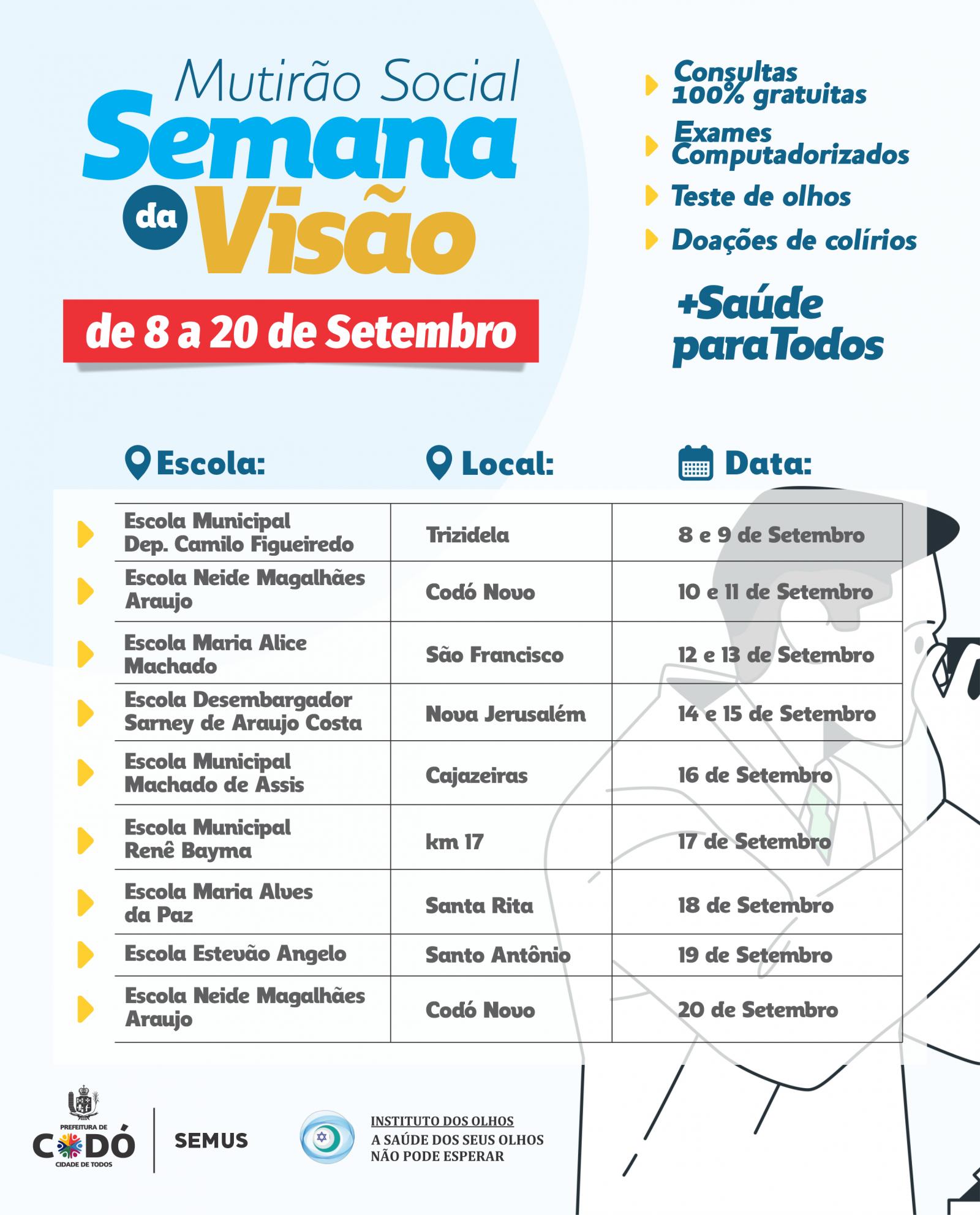 instituto dos Olhos realiza mutirão de consultas oftalmológicas em parceria com a Prefeitura de Codó