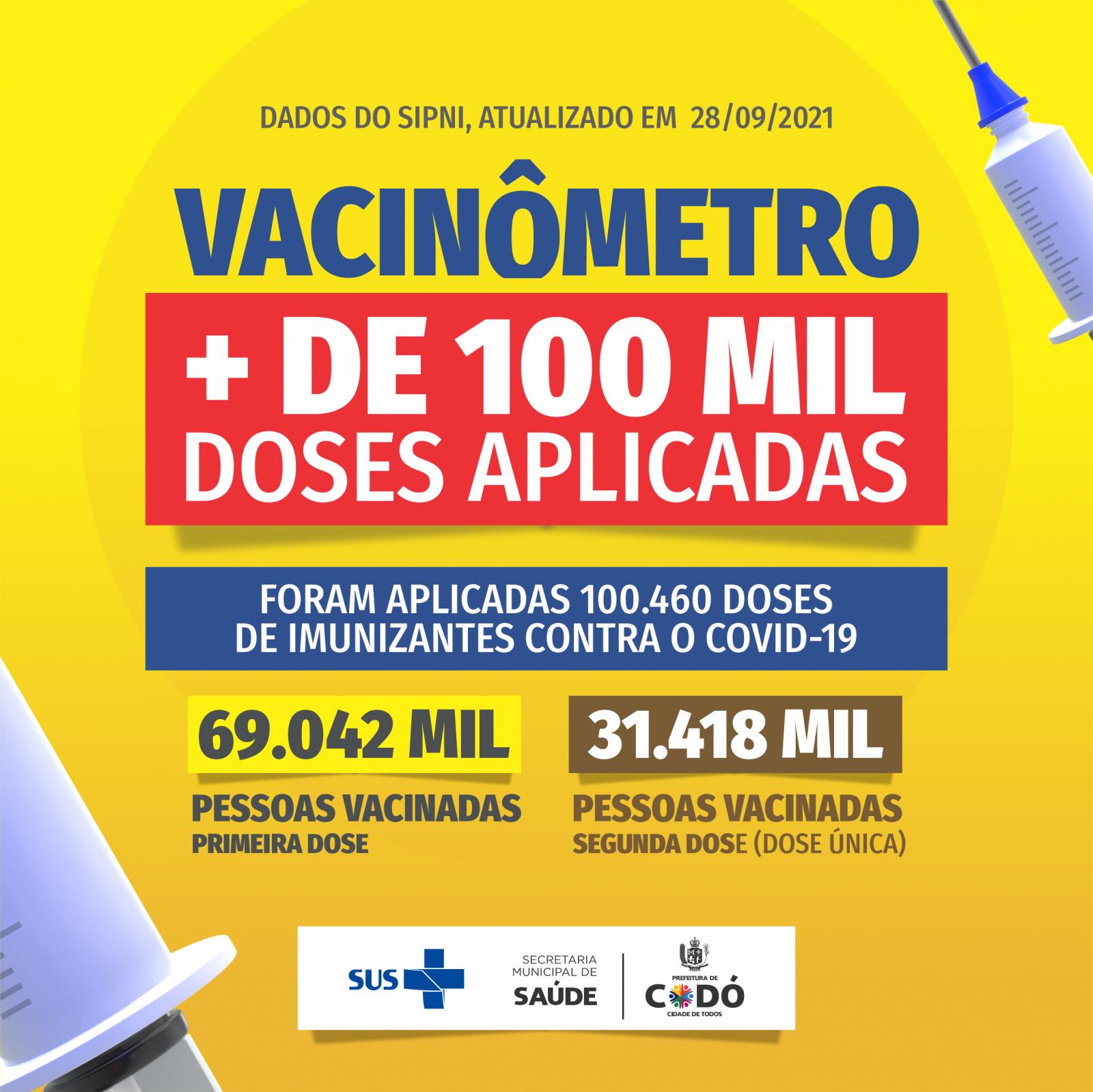 Codó já aplicou mais de 100 mil doses de vacina contra a Covid-19
